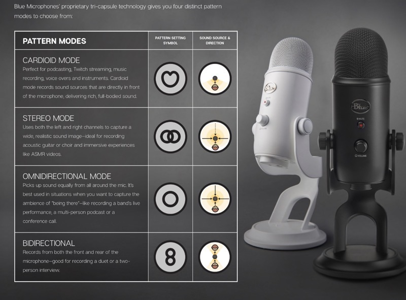 Blue yeti mic review
