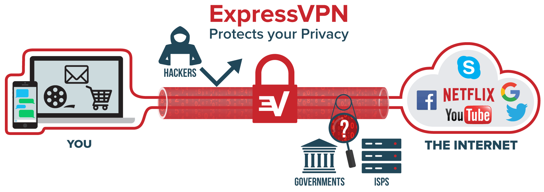 Is ExpressVPN Legal