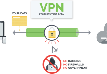 Reasons to use vpn with wifi router