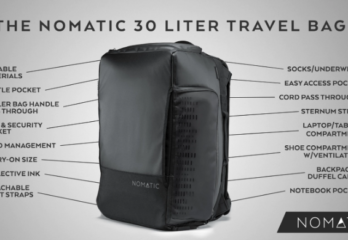 Nomatic backpack Black Friday sale 2020