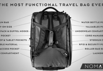 Best digital nomad backpack 2020
