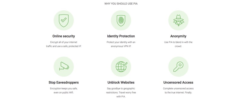 Private internet access security