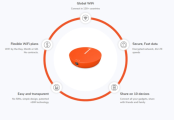 Best Portable WiFi Hotspots 2020