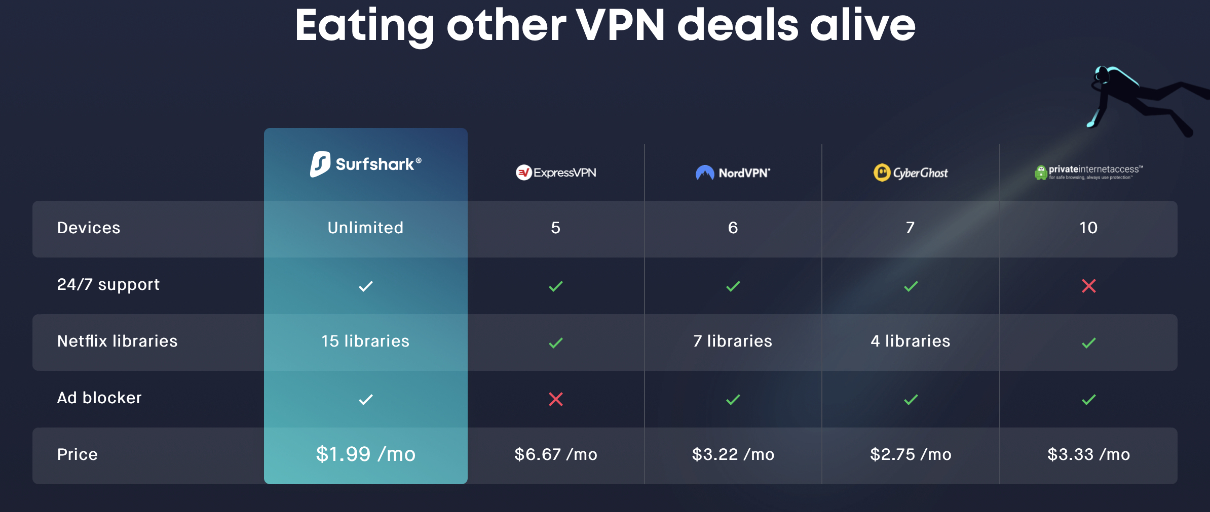 Best Cheap vpn 2020