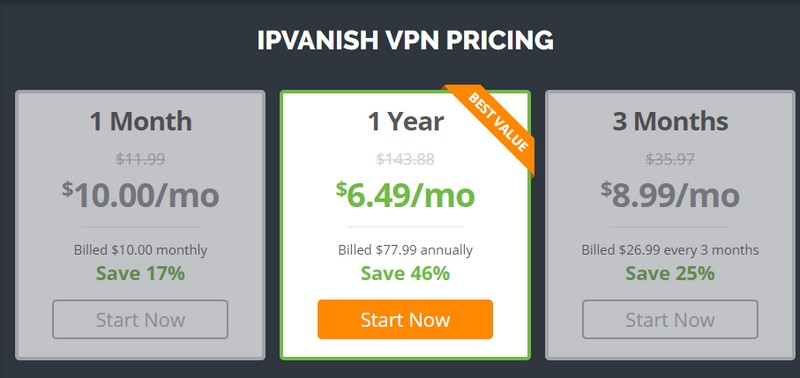 IPVanish - VPN For Travel With Torrenting 2020